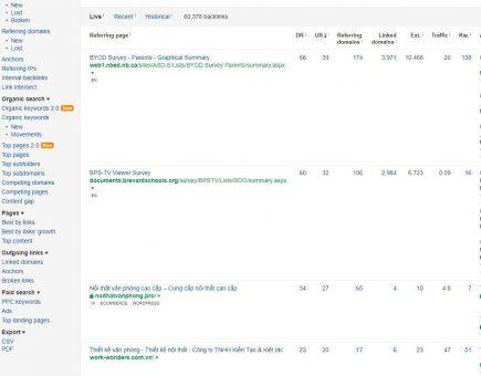 SEO offpage: Phân tích backlink đối thủ